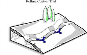 Rolling contour trails are well drained trails