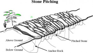 Stone pitching as a trail paving technique